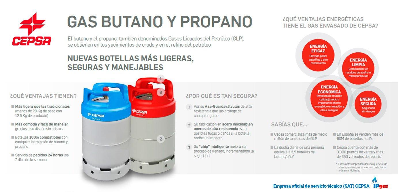 Imagen de Gas butano - Propano Cepsa